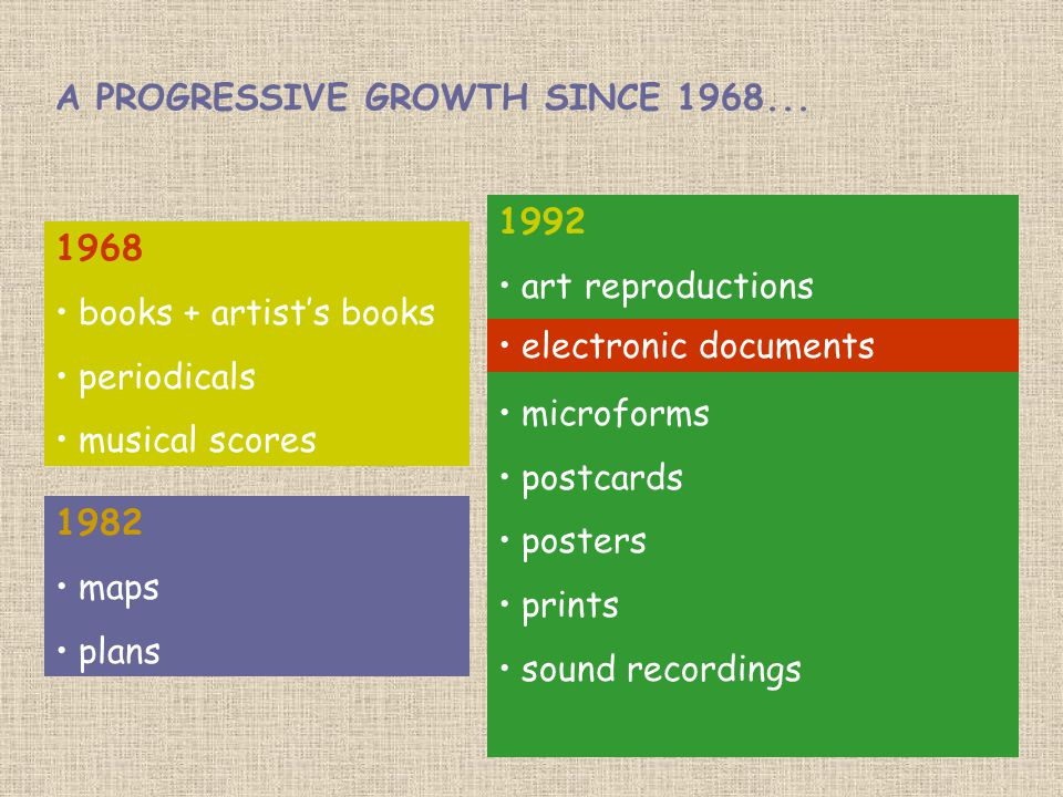 A PROGRESSIVE GROWTH SINCE 1968...