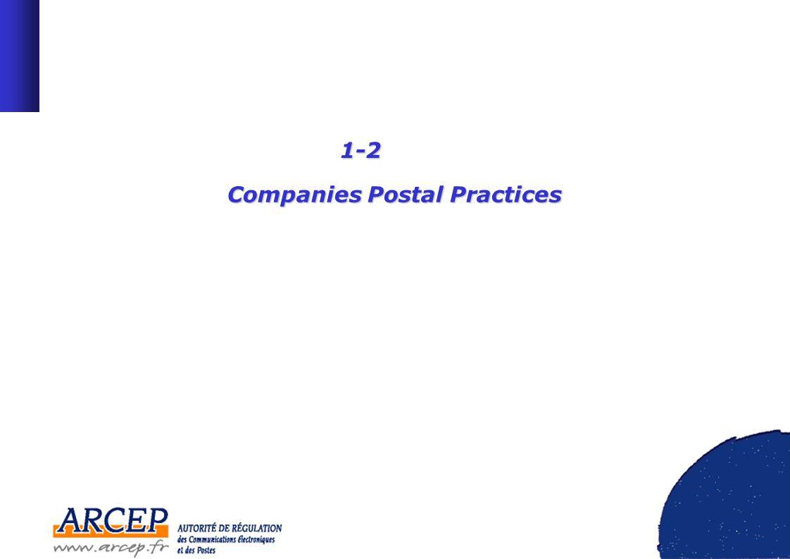 1-2 Companies Postal Practices