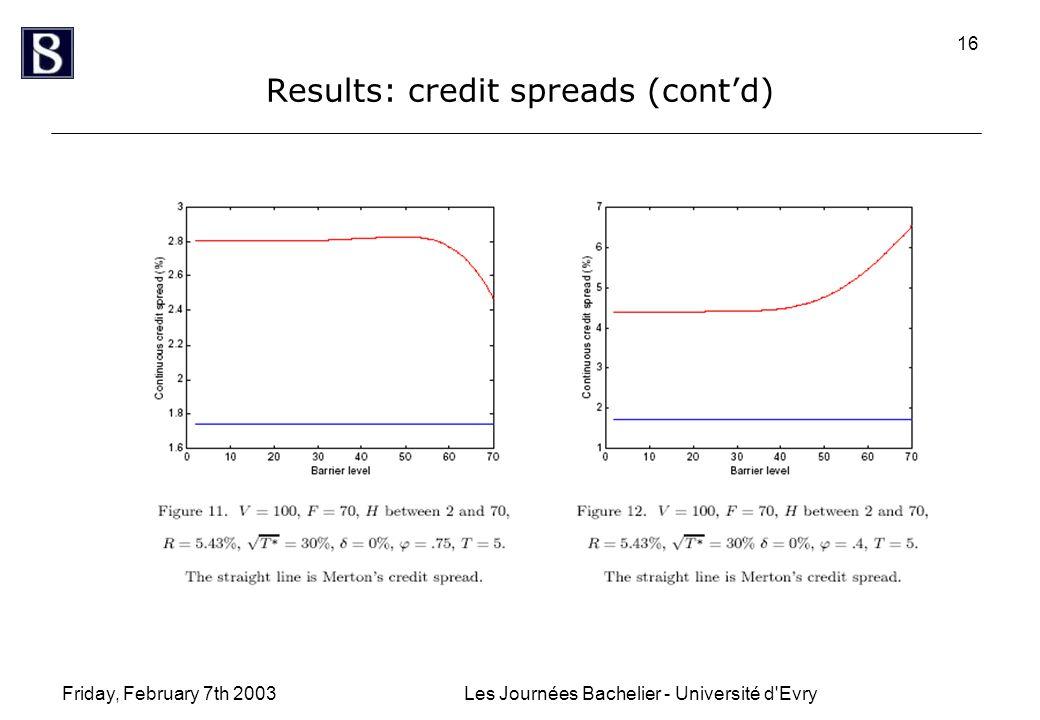 Friday, February 7th 2003Les Journées Bachelier - Université d Evry 16 Results: credit spreads (cont'd)