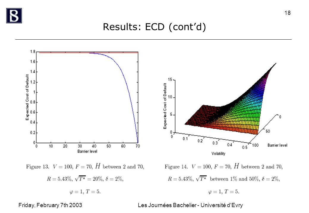 Friday, February 7th 2003Les Journées Bachelier - Université d Evry 18 Results: ECD (cont'd)