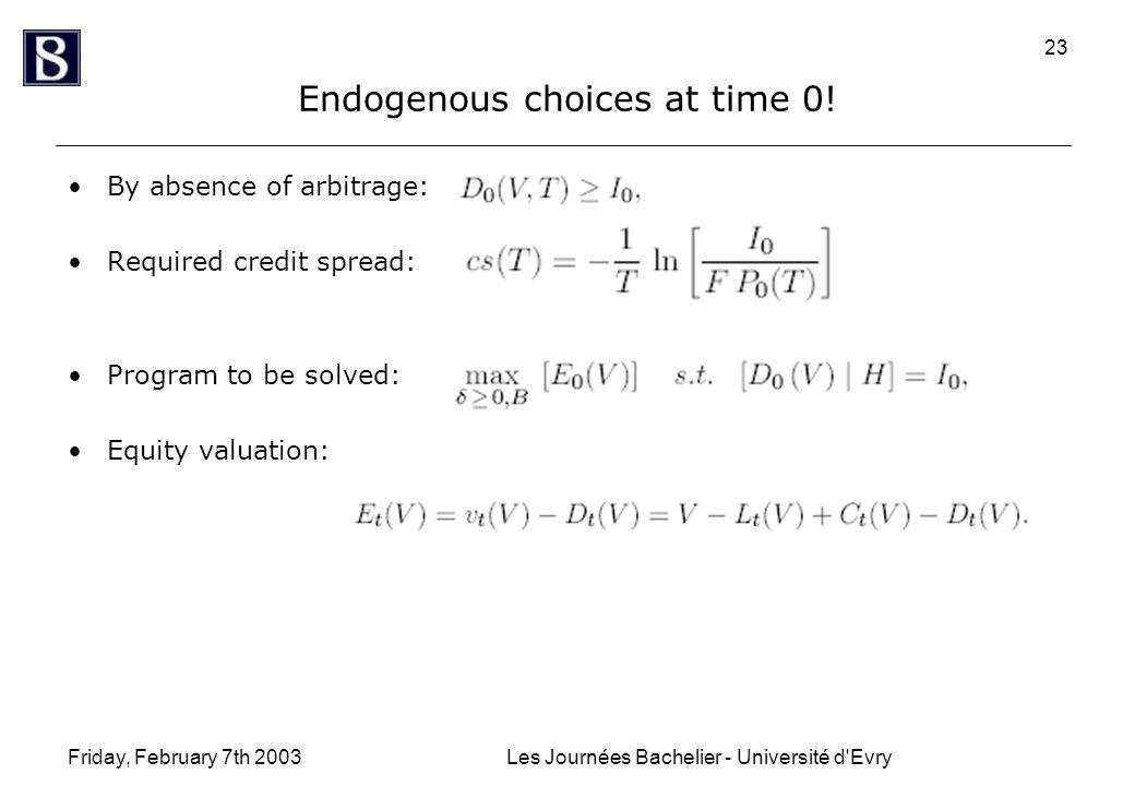 Friday, February 7th 2003Les Journées Bachelier - Université d Evry 23 Endogenous choices at time 0.