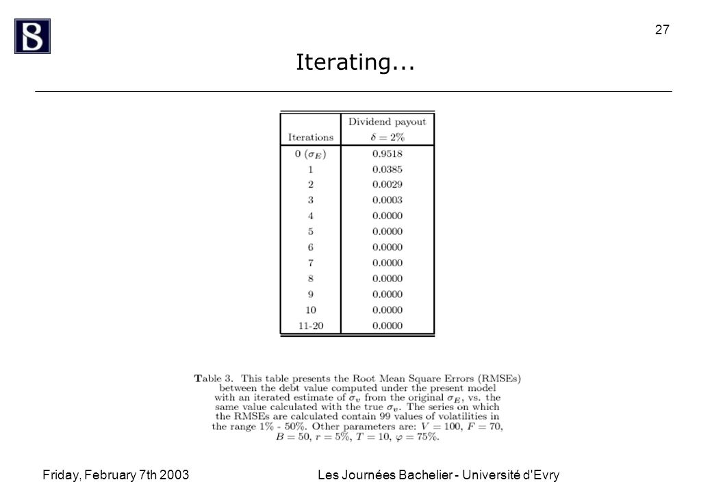 Friday, February 7th 2003Les Journées Bachelier - Université d'Evry 27 Iterating...