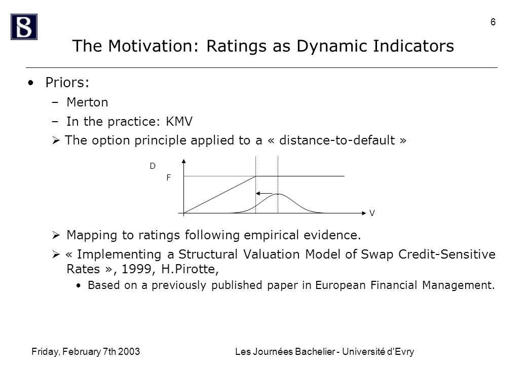 Friday, February 7th 2003Les Journées Bachelier - Université d Evry 6 The Motivation: Ratings as Dynamic Indicators Priors: –Merton –In the practice: KMV  The option principle applied to a « distance-to-default »  Mapping to ratings following empirical evidence.