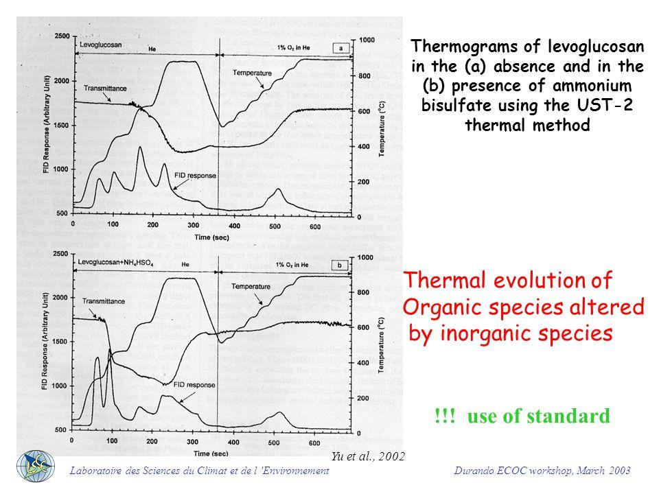 Laboratoire des Sciences du Climat et de l 'Environnement Durando ECOC workshop, March 2003 From Chow et al.2001 Second type of 2-step TOA