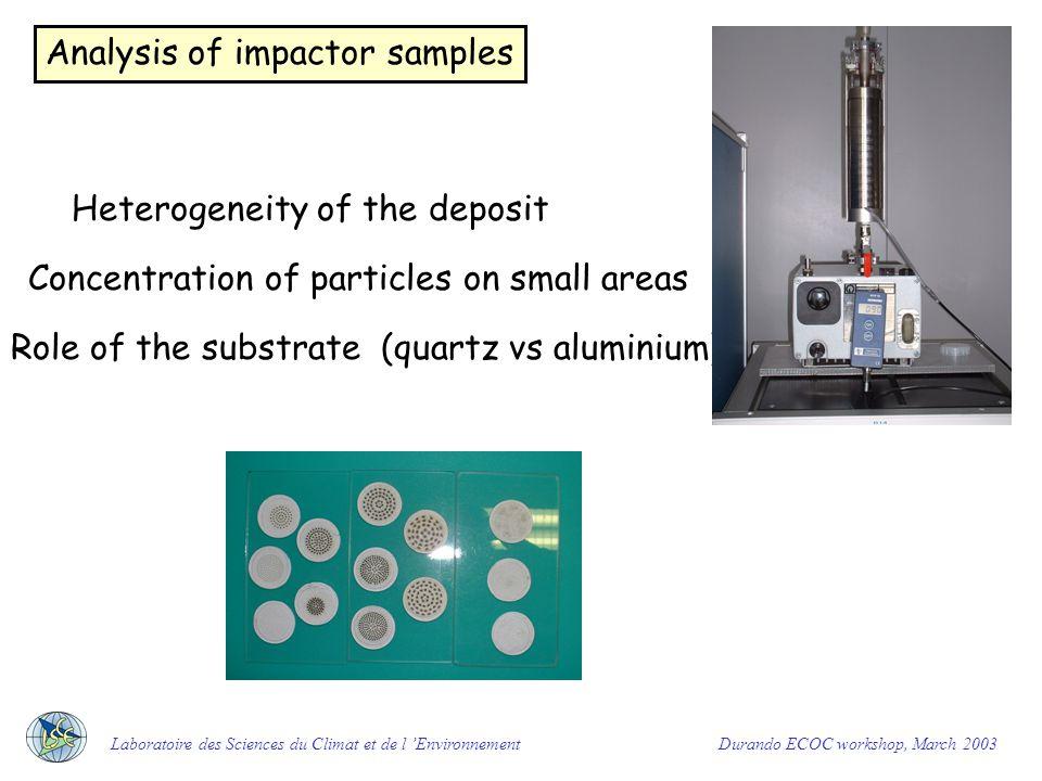 Laboratoire des Sciences du Climat et de l 'Environnement Durando ECOC workshop, March 2003 Analysis of Crete samples Minos experiment, Aug 2001 Why does the DRI- Improve mebbhod insensitive to «industrial» BC.
