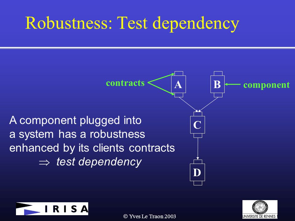  Yves Le Traon 2003 Robustness: Test dependency A D CB contracts component A component plugged into a system has a robustness enhanced by its clients contracts  test dependency