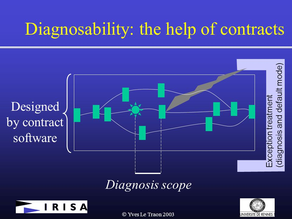  Yves Le Traon 2003 Diagnosability: the help of contracts Diagnosis scope Designed by contract software Exception treatment (diagnosis and default mode)