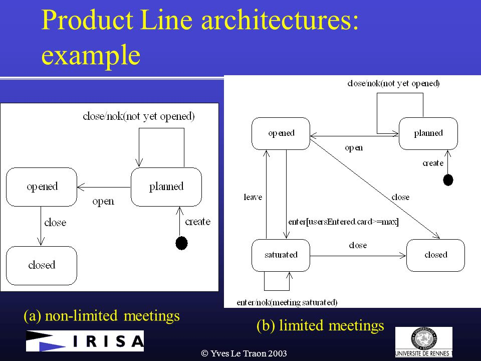  Yves Le Traon 2003 Product Line architectures: example (a) non-limited meetings (b) limited meetings