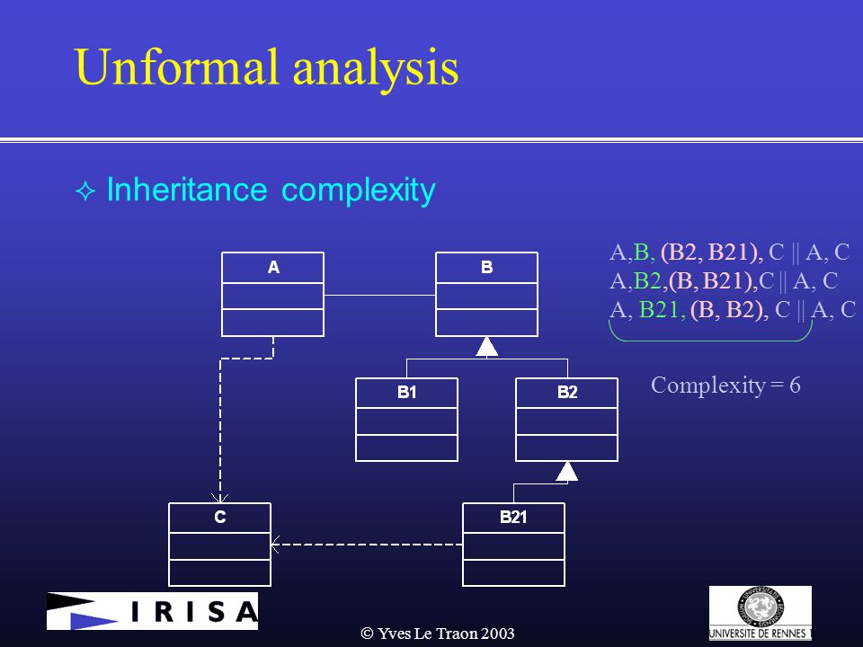  Yves Le Traon 2003 Unformal analysis  Inheritance complexity A,B, (B2, B21), C || A, C A,B2,(B, B21),C || A, C A, B21, (B, B2), C || A, C Complexity = 6
