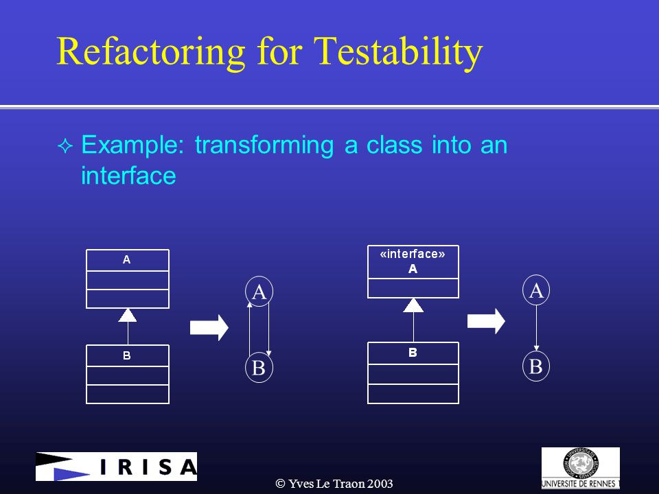  Yves Le Traon 2003 Refactoring for Testability  Example: transforming a class into an interface A B A B