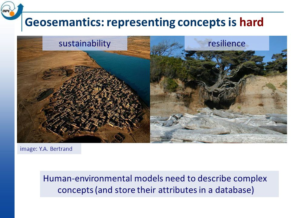 Human-environmental models need to describe complex concepts (and store their attributes in a database) sustainability Geosemantics: representing concepts is hard image: Y.A.