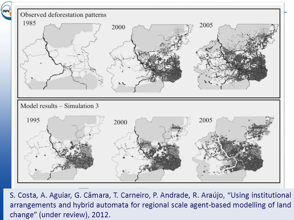 Modelling collective spatial actions S. Costa, A.