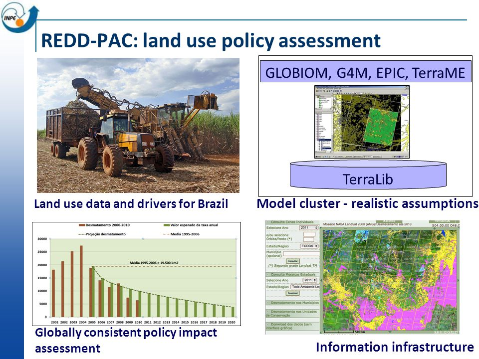 REDD-PAC: land use policy assessment Land use data and drivers for Brazil Model cluster - realistic assumptions Globally consistent policy impact assessment Information infrastructure GLOBIOM, G4M, EPIC, TerraME TerraLib
