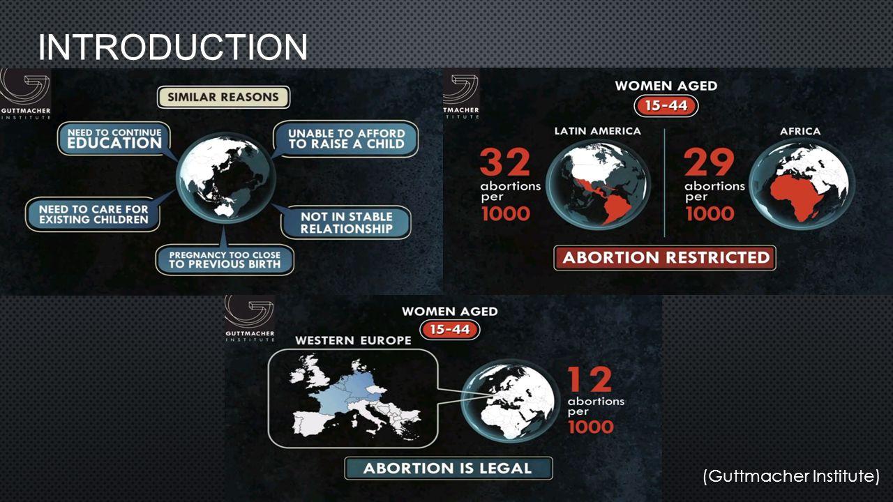 Unintended pregnancies vs Abortions (Guttmacher Institute)