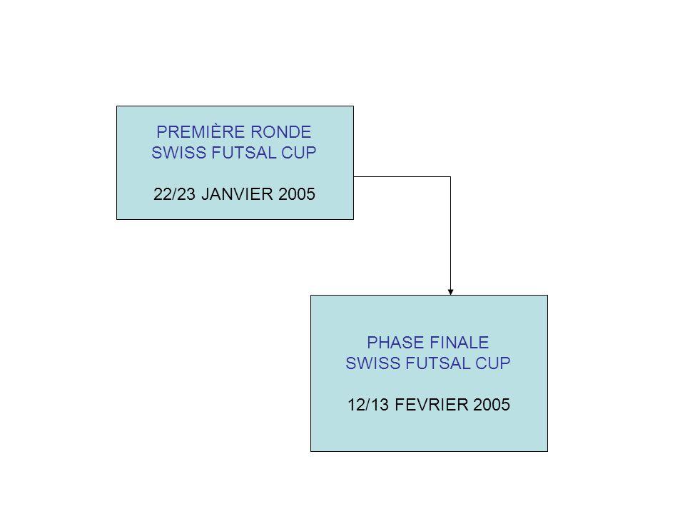 PREMIÈRE RONDE SWISS FUTSAL CUP 22/23 JANVIER 2005 PHASE FINALE SWISS FUTSAL CUP 12/13 FEVRIER 2005
