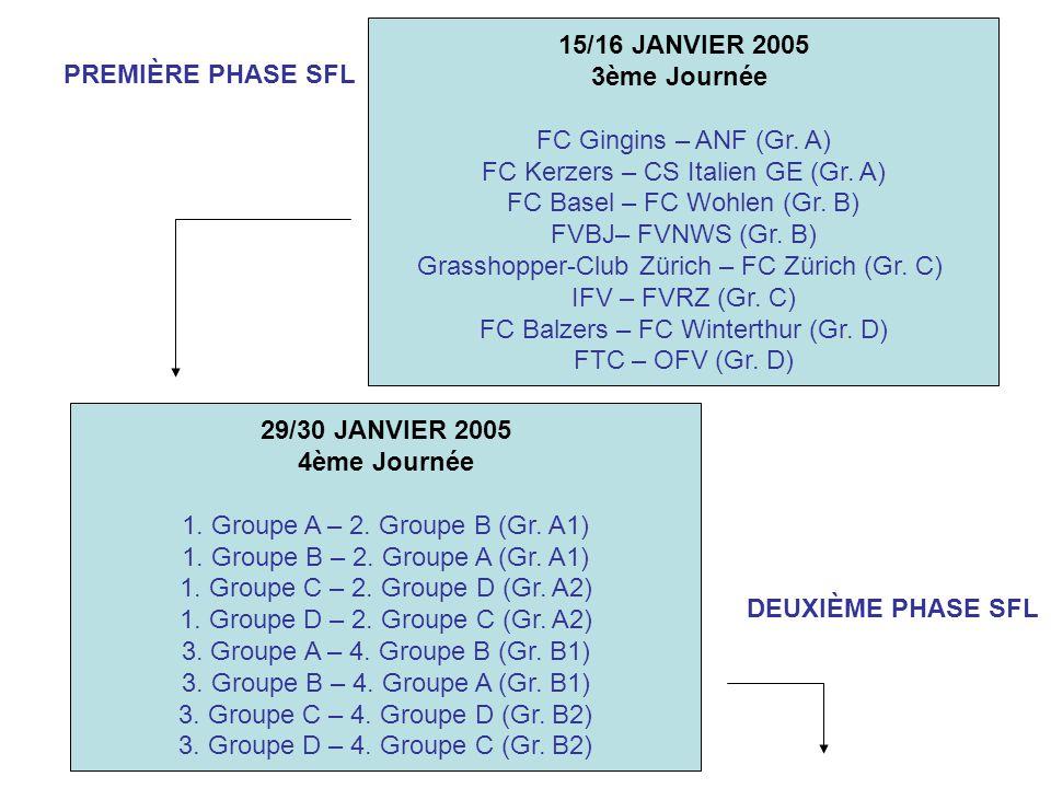 PREMIÈRE PHASE SFL 15/16 JANVIER 2005 3ème Journée FC Gingins – ANF (Gr. A) FC Kerzers – CS Italien GE (Gr. A) FC Basel – FC Wohlen (Gr. B) FVBJ– FVNW