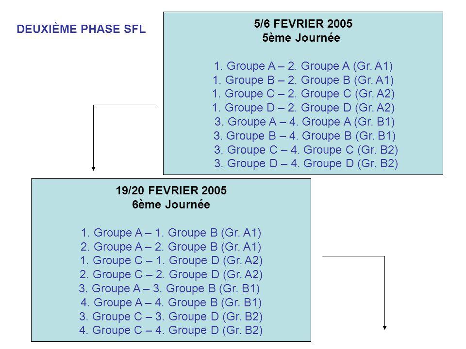DEUXIÈME PHASE SFL 5/6 FEVRIER 2005 5ème Journée 1. Groupe A – 2. Groupe A (Gr. A1) 1. Groupe B – 2. Groupe B (Gr. A1) 1. Groupe C – 2. Groupe C (Gr.