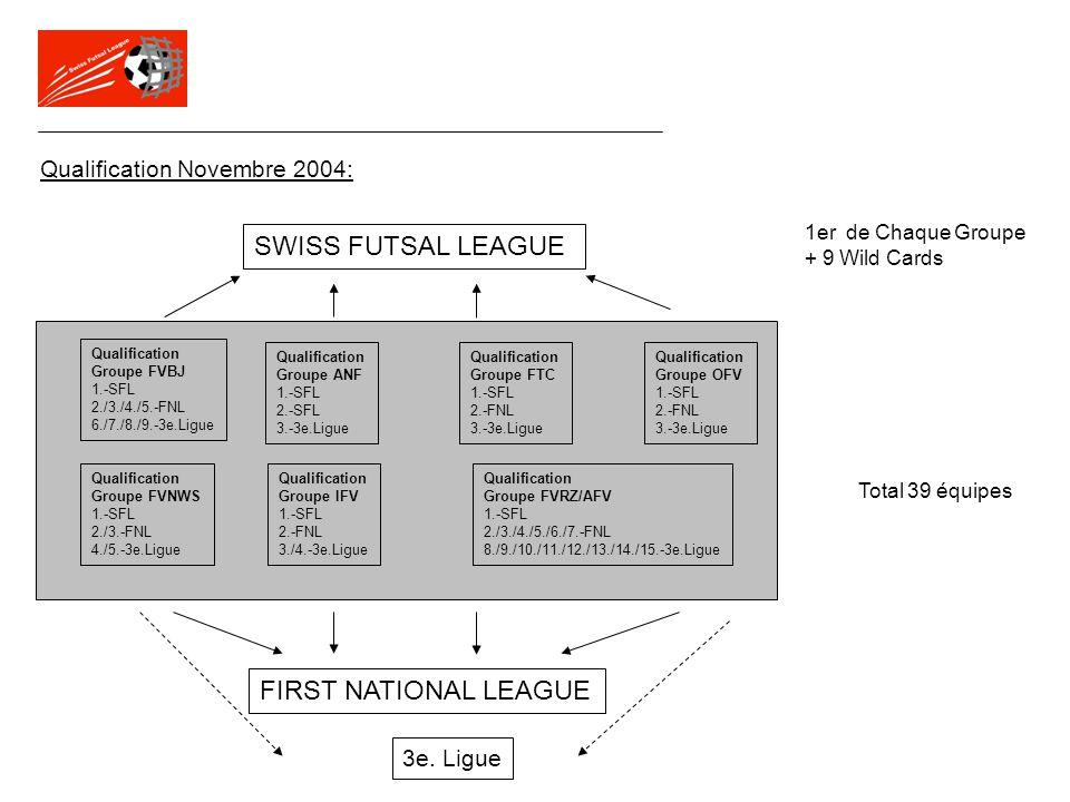 SWISS FUTSAL LEAGUE Total 39 équipes FIRST NATIONAL LEAGUE 3e. Ligue Qualification Groupe FTC 1.-SFL 2.-FNL 3.-3e.Ligue Qualification Groupe FVBJ 1.-S