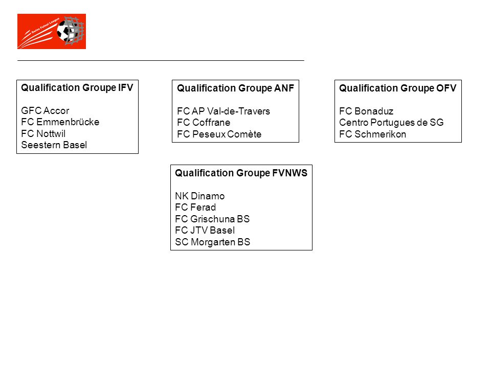 Qualification Groupe IFV GFC Accor FC Emmenbrücke FC Nottwil Seestern Basel Qualification Groupe ANF FC AP Val-de-Travers FC Coffrane FC Peseux Comète