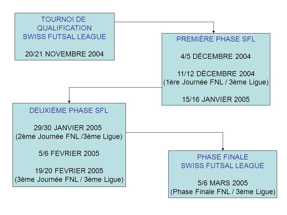 TOURNOI DE QUALIFICATION SWISS FUTSAL LEAGUE 20/21 NOVEMBRE 2004 PREMIÈRE PHASE SFL 4/5 DÉCEMBRE 2004 11/12 DÉCEMBRE 2004 (1ère Journée FNL / 3ème Lig