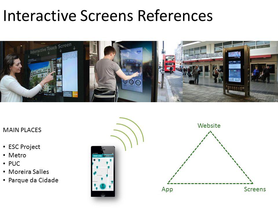 Interactive Screens References MAIN PLACES ESC Project Metro PUC Moreira Salles Parque da Cidade Website AppScreens