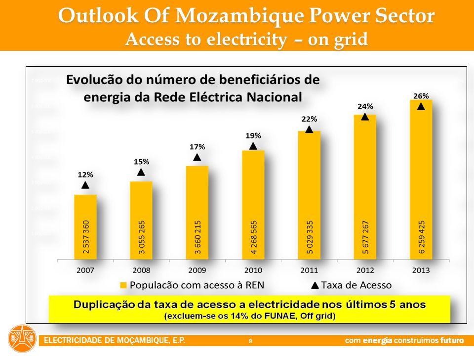 ELECTRICIDADE DE MOÇAMBIQUE, E.P.