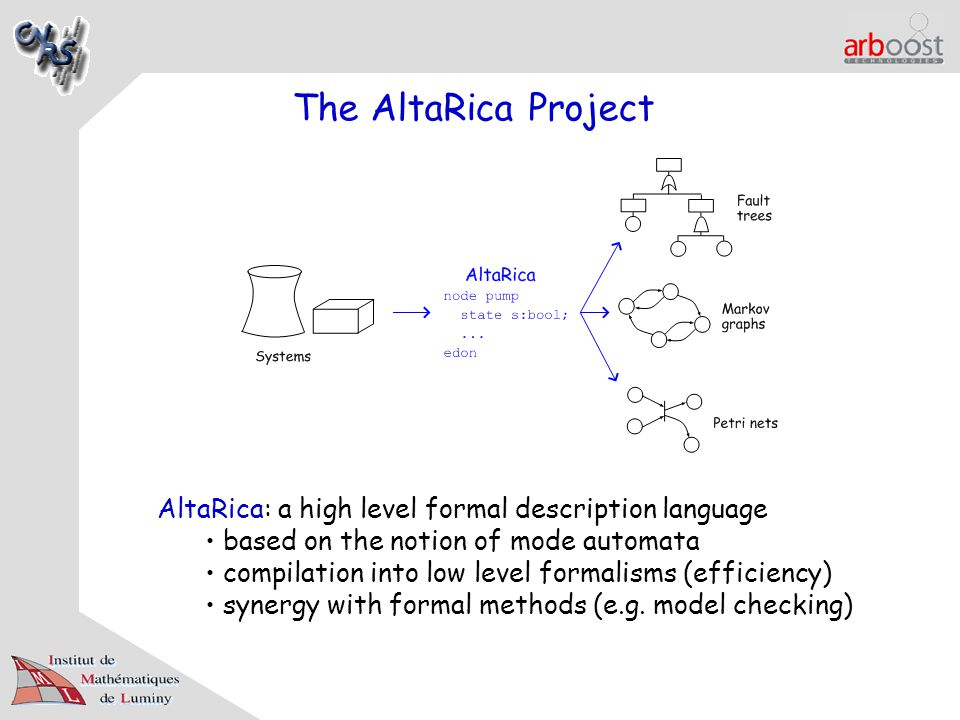 The AltaRica Project AltaRica: a high level formal description language based on the notion of mode automata compilation into low level formalisms (efficiency) synergy with formal methods (e.g.