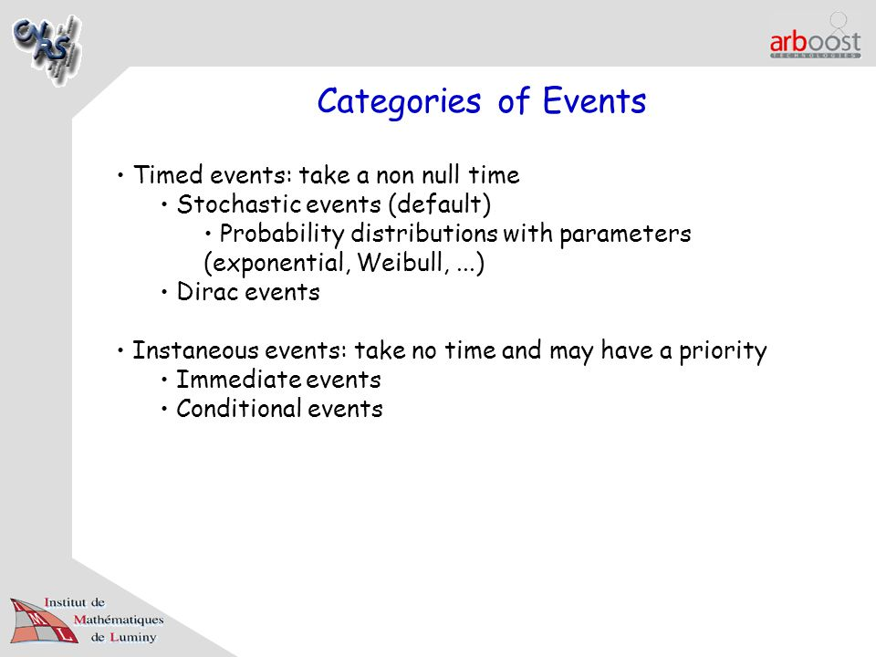 Categories of Events Timed events: take a non null time Stochastic events (default) Probability distributions with parameters (exponential, Weibull,..