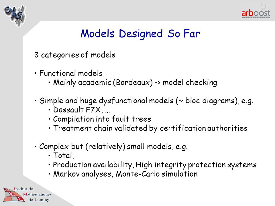Models Designed So Far 3 categories of models Functional models Mainly academic (Bordeaux) -> model checking Simple and huge dysfunctional models (~ bloc diagrams), e.g.