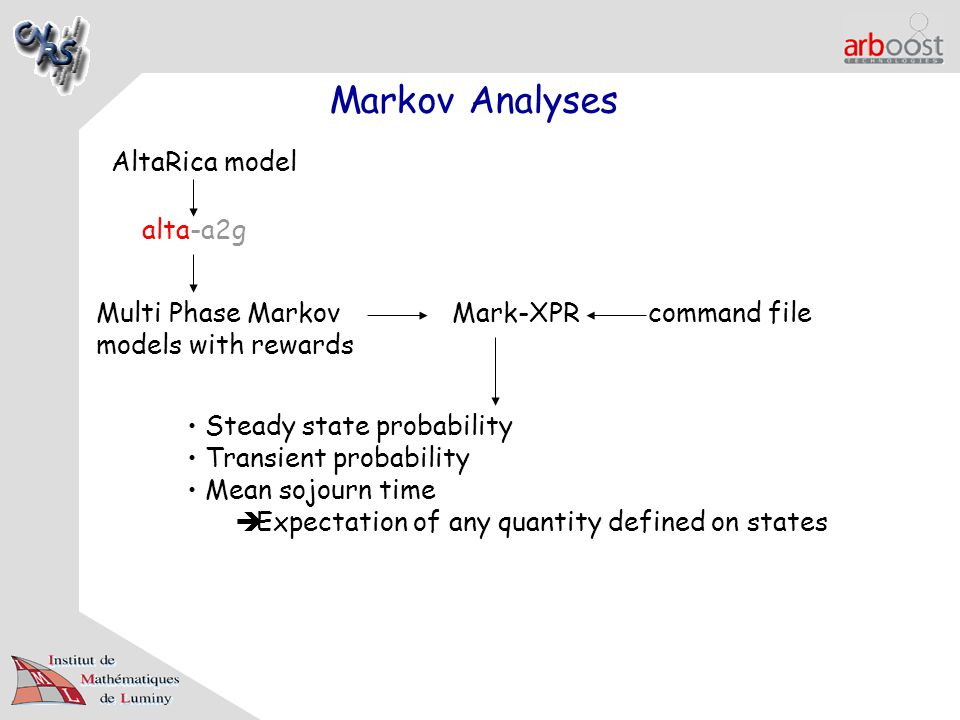 Markov Analyses AltaRica model alta-a2g Multi Phase Markov models with rewards command fileMark-XPR Steady state probability Transient probability Mean sojourn time  Expectation of any quantity defined on states