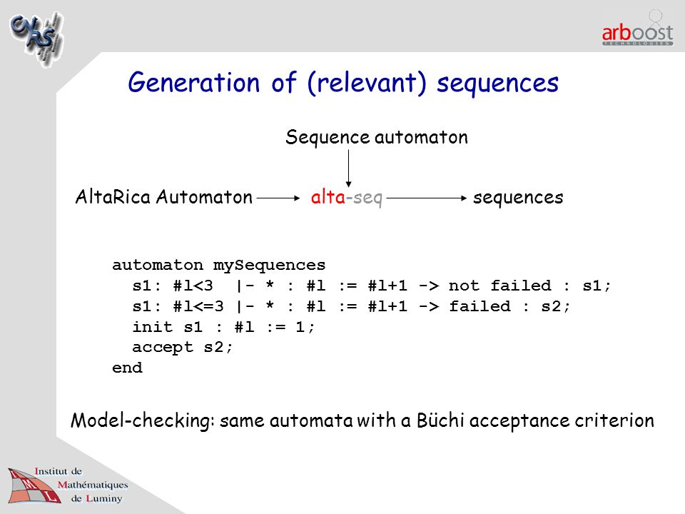 Generation of (relevant) sequences AltaRica Automaton Sequence automaton alta-seqsequences automaton mySequences s1: #l not failed : s1; s1: #l failed