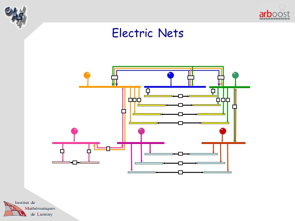 Electric Nets