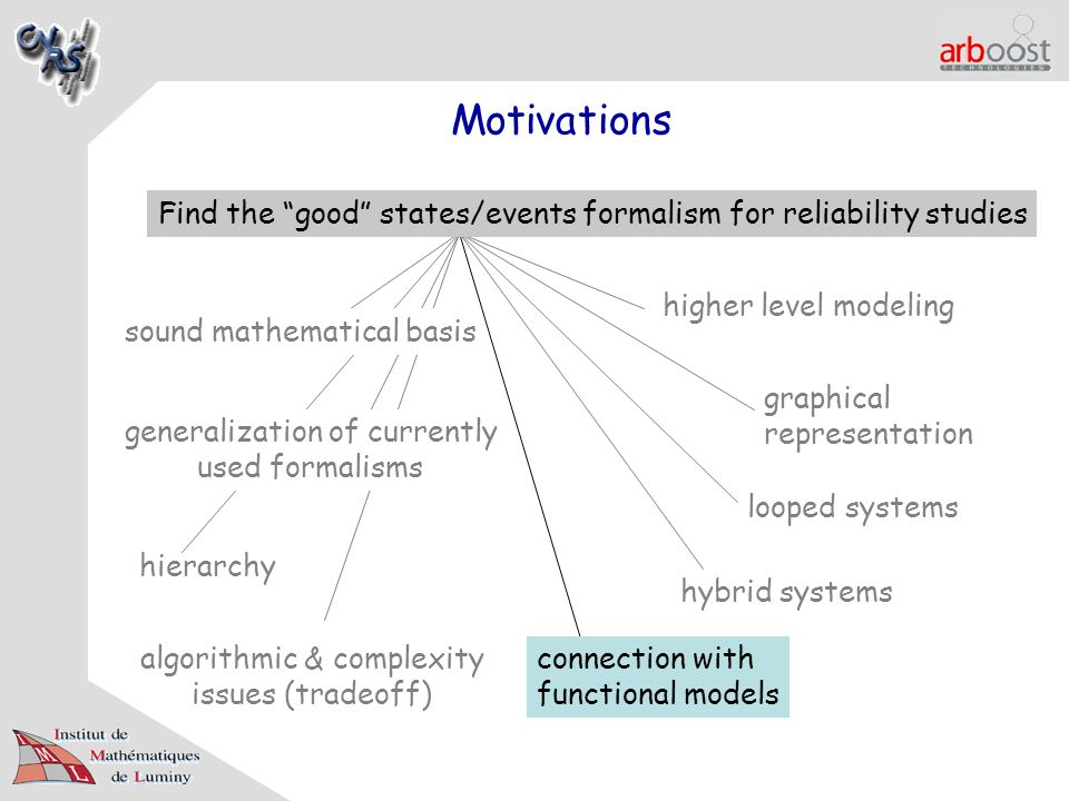 Motivations sound mathematical basis graphical representation generalization of currently used formalisms looped systems hierarchy algorithmic & complexity issues (tradeoff) hybrid systems higher level modeling connection with functional models Find the good states/events formalism for reliability studies