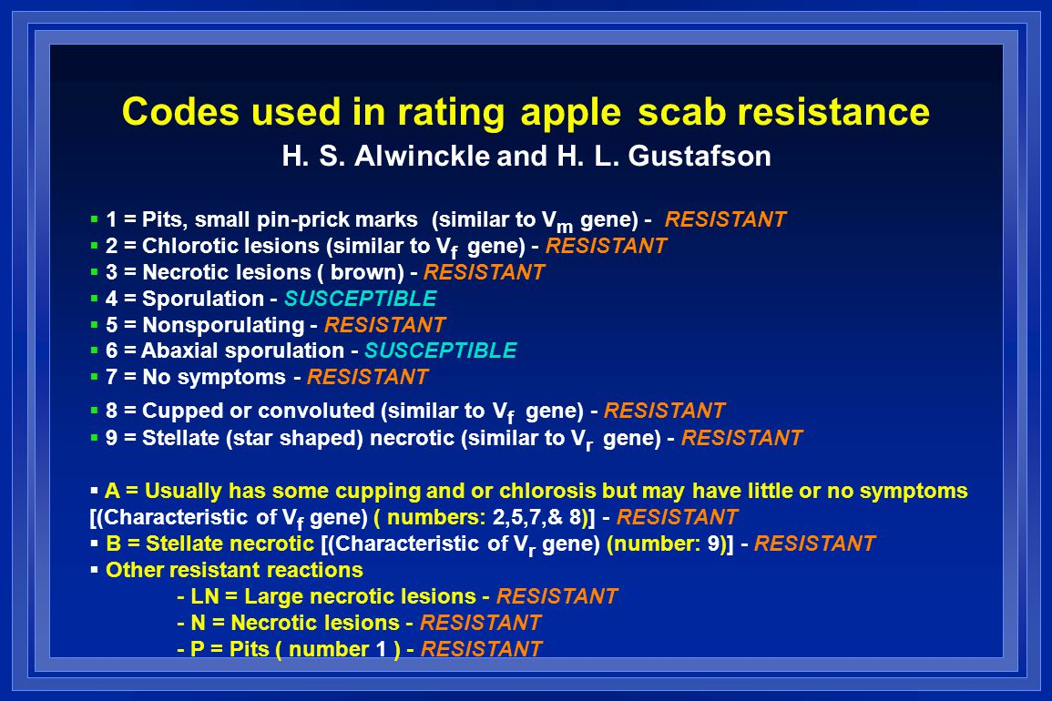 Codes used in rating apple scab resistance H. S. Alwinckle and H.