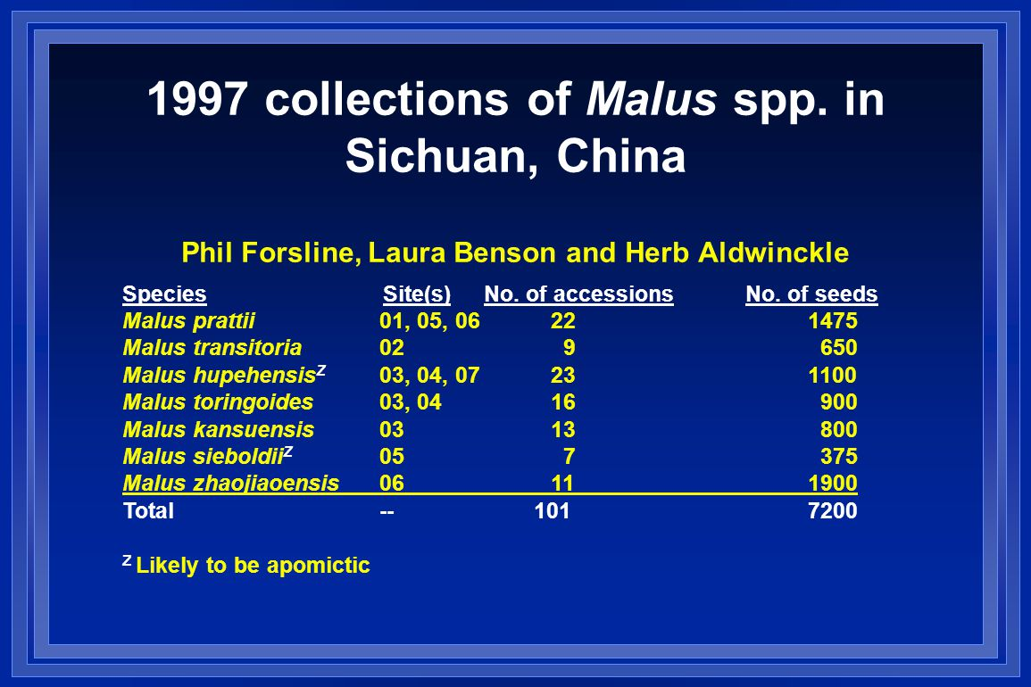 1997 collections of Malus spp.