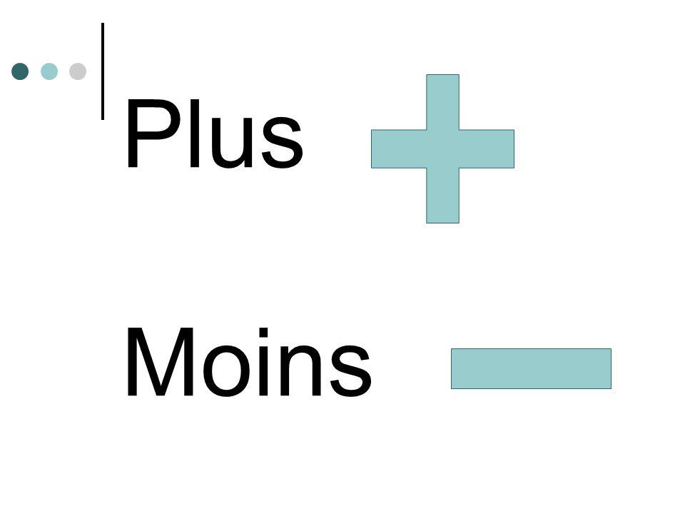 Plus Moins