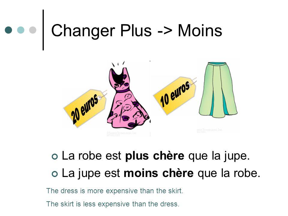 Changer Plus -> Moins La robe est plus chère que la jupe.