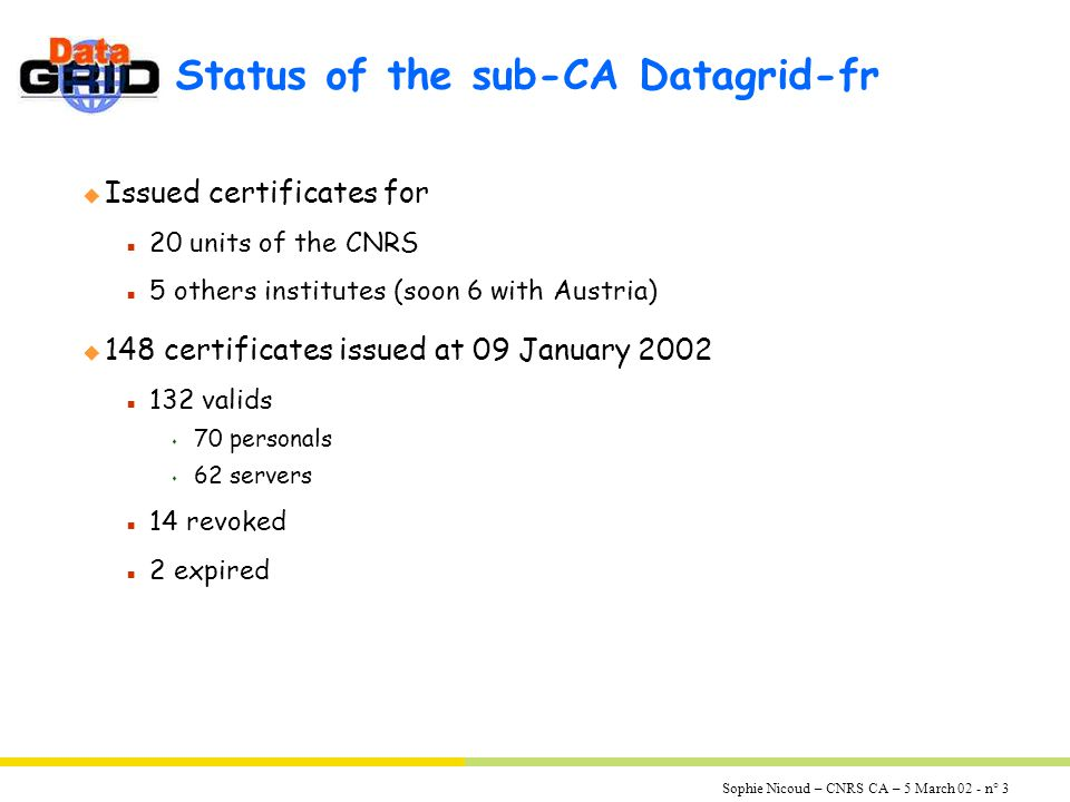 Sophie Nicoud – CNRS CA – 5 March 02 - n° 3 Status of the sub-CA Datagrid-fr u Issued certificates for n 20 units of the CNRS n 5 others institutes (s