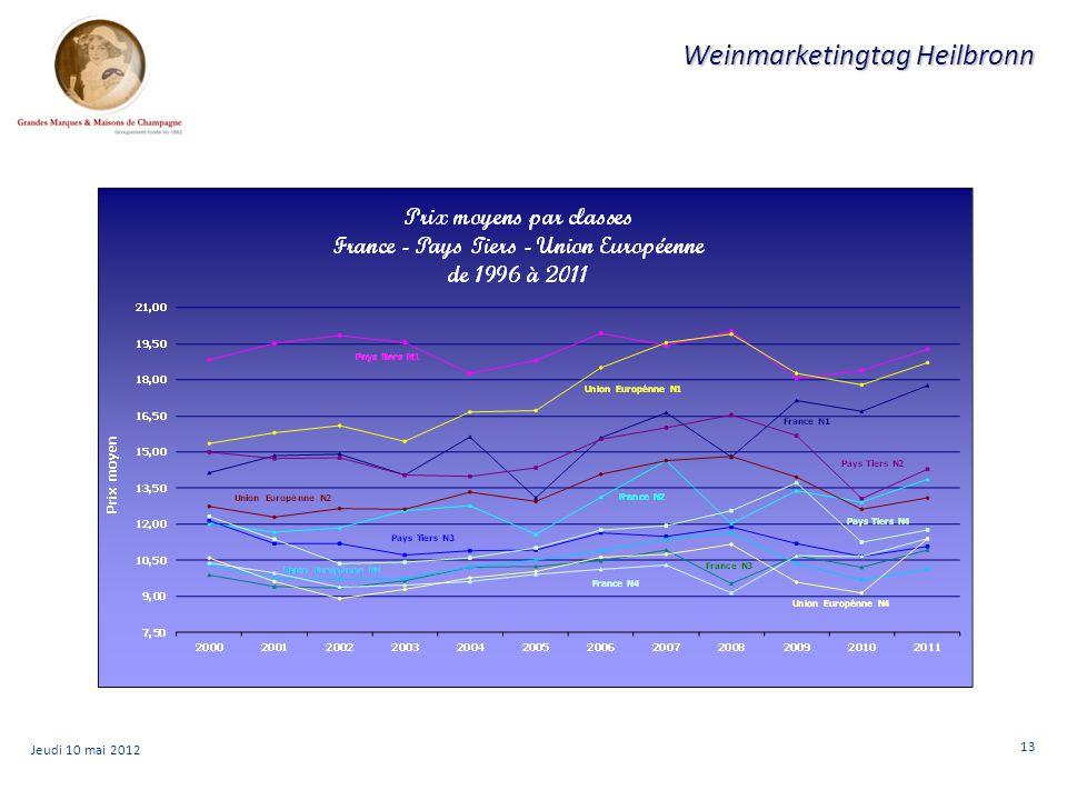 13 Weinmarketingtag Heilbronn Jeudi 10 mai 2012