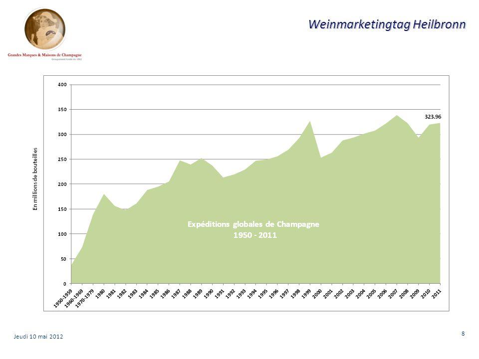 9 Weinmarketingtag Heilbronn Jeudi 10 mai 2012