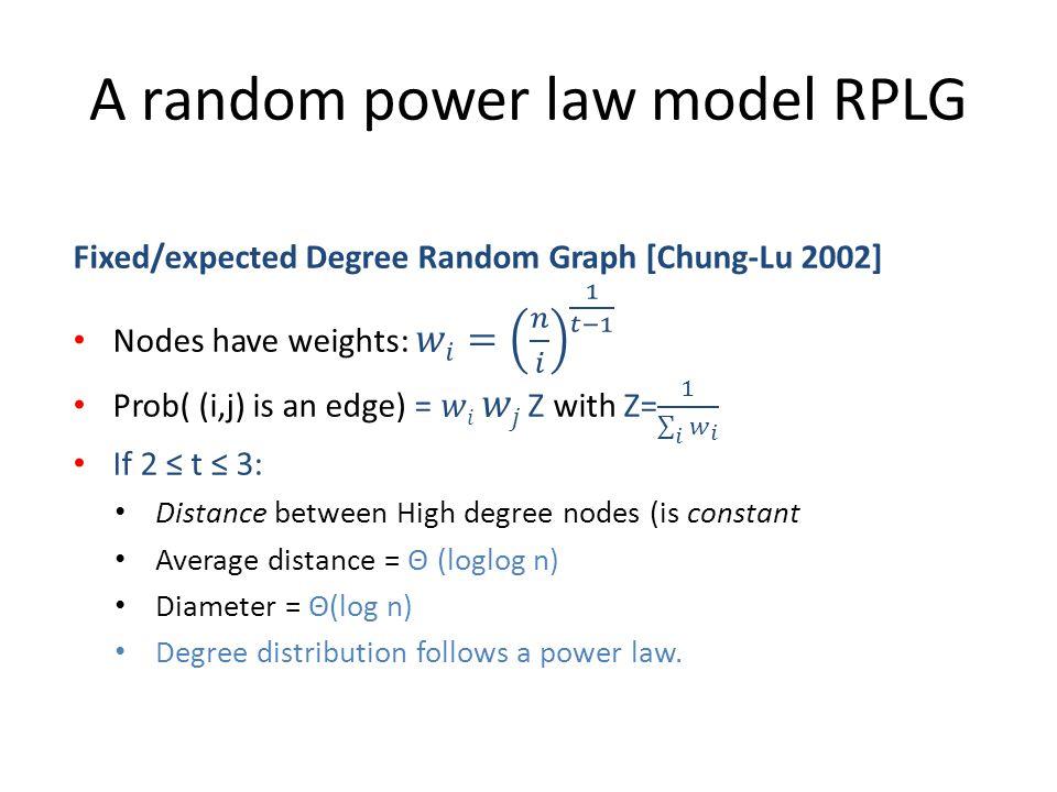 A random power law model RPLG