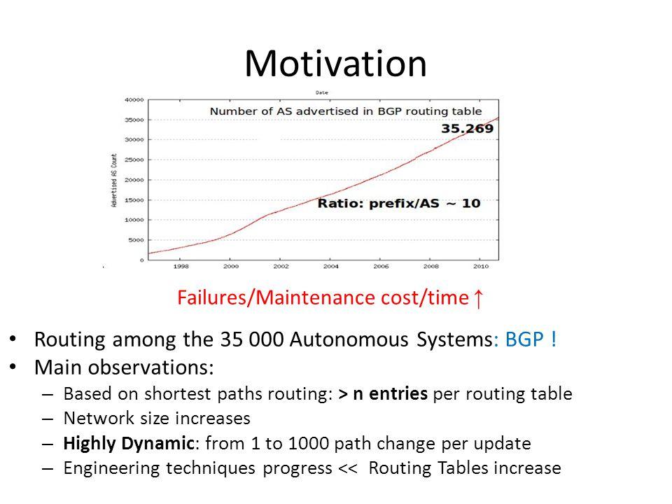 Motivation Routing among the 35 000 Autonomous Systems: BGP .