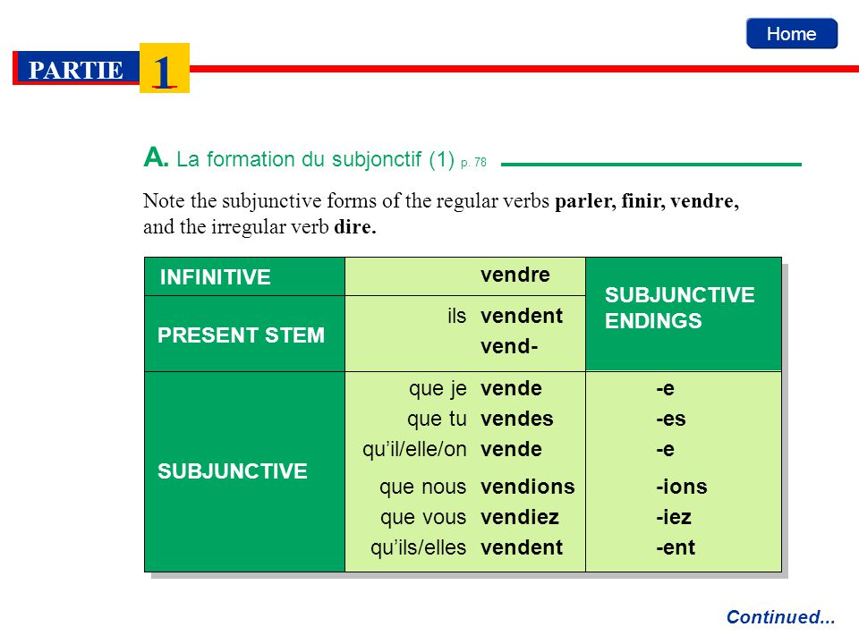 Home PARTIE 1 A. La formation du subjonctif (1) p. 78 Continued... Note the subjunctive forms of the regular verbs parler, finir, vendre, and the irre
