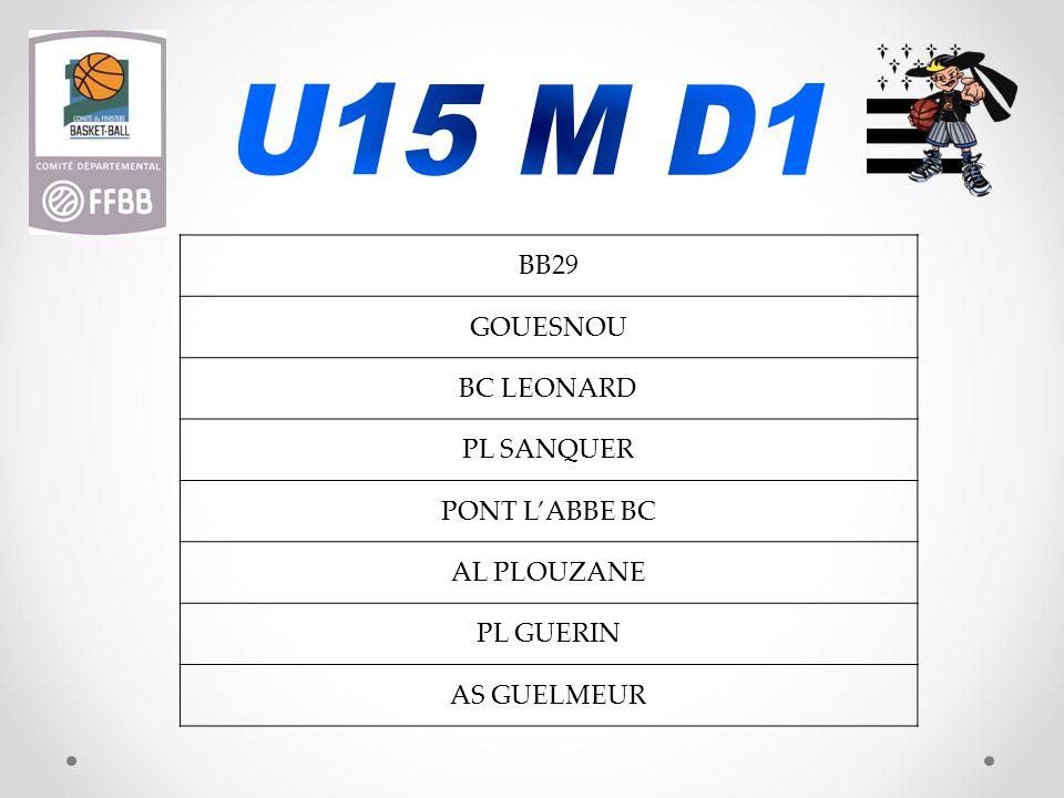 BB29 GOUESNOU BC LEONARD PL SANQUER PONT L'ABBE BC AL PLOUZANE PL GUERIN AS GUELMEUR