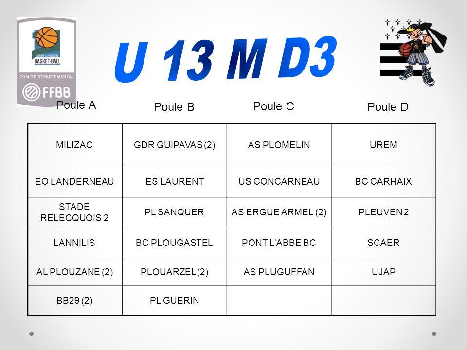 MILIZACGDR GUIPAVAS (2)AS PLOMELINUREM EO LANDERNEAUES LAURENTUS CONCARNEAUBC CARHAIX STADE RELECQUOIS 2 PL SANQUERAS ERGUE ARMEL (2)PLEUVEN 2 LANNILISBC PLOUGASTELPONT L'ABBE BCSCAER AL PLOUZANE (2)PLOUARZEL (2)AS PLUGUFFANUJAP BB29 (2)PL GUERIN Poule A Poule C Poule DPoule B