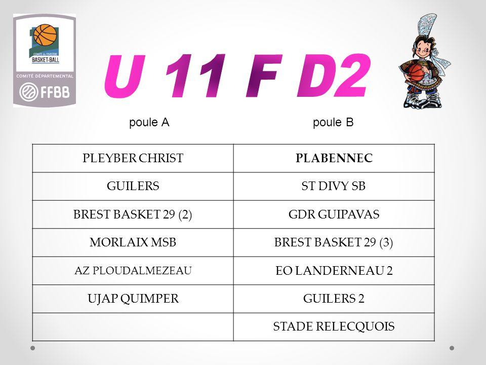 poule A PLEYBER CHRISTPLABENNEC GUILERSST DIVY SB BREST BASKET 29 (2)GDR GUIPAVAS MORLAIX MSBBREST BASKET 29 (3) AZ PLOUDALMEZEAU EO LANDERNEAU 2 UJAP QUIMPERGUILERS 2 STADE RELECQUOIS poule B