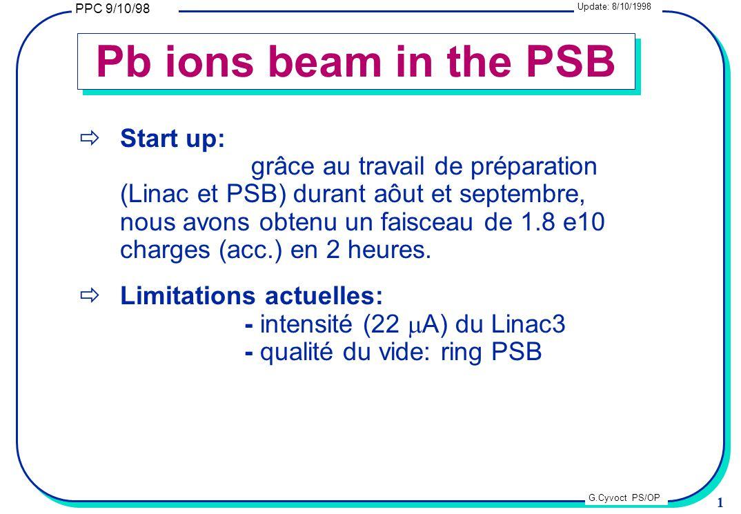 1 PPC 9/10/98 G.Cyvoct PS/OP  Start up: grâce au travail de préparation (Linac et PSB) durant aôut et septembre, nous avons obtenu un faisceau de 1.8