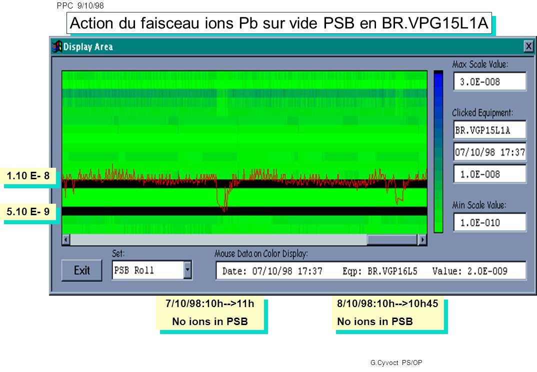 PPC 9/10/98 G.Cyvoct PS/OP Action du faisceau ions Pb sur vide PSB en BR.VPG15L1A 7/10/98:10h-->11h No ions in PSB 7/10/98:10h-->11h No ions in PSB 8/10/98:10h-->10h45 No ions in PSB 8/10/98:10h-->10h45 No ions in PSB 1.10 E- 8 5.10 E- 9