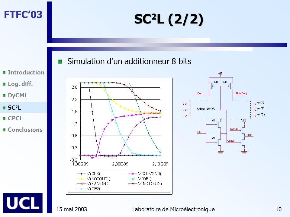 Introduction Log. diff. DyCML SC 2 L CPCL Conclusions FTFC'03 15 mai 2003Laboratoire de Microélectronique10 SC 2 L (2/2) Simulation d'un additionneur