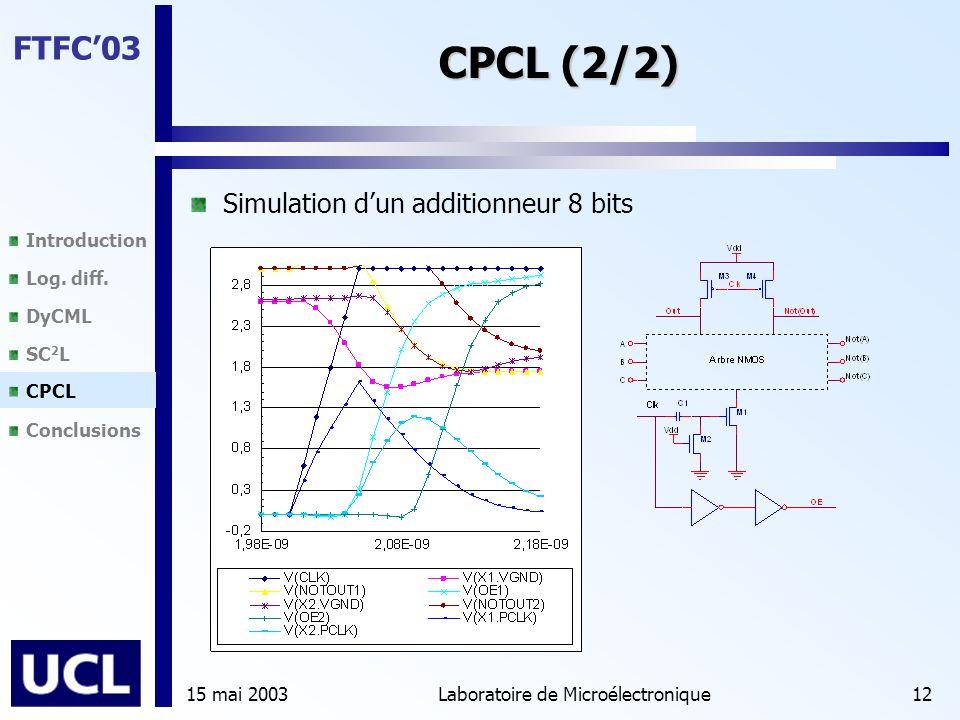 Introduction Log. diff. DyCML SC 2 L CPCL Conclusions FTFC'03 15 mai 2003Laboratoire de Microélectronique12 CPCL (2/2) Simulation d'un additionneur 8